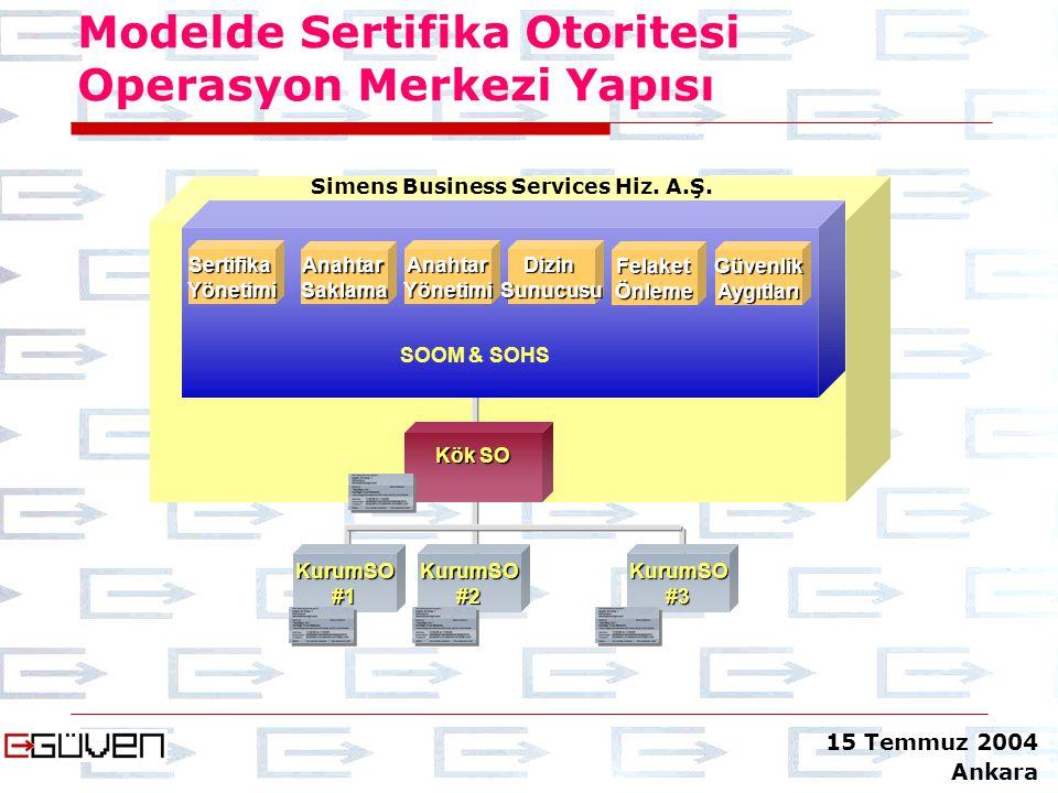 Modelde Sertifika Otoritesi Operasyon Merkezi Yapısı