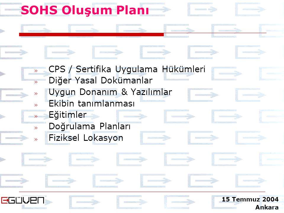 SOHS Oluşum Planı CPS CPS / Sertifika Uygulama Hükümleri