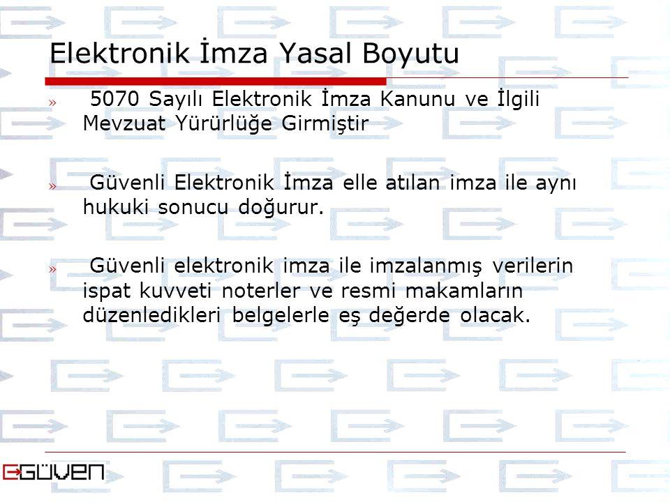 Elektronik İmza Yasal Boyutu