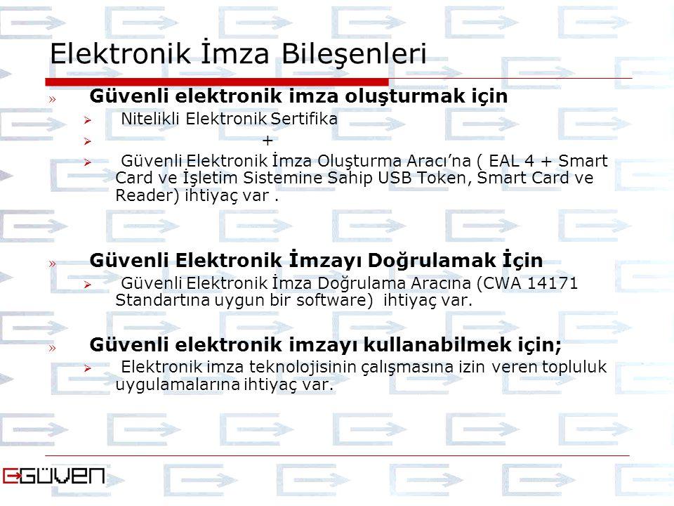 Elektronik İmza Bileşenleri