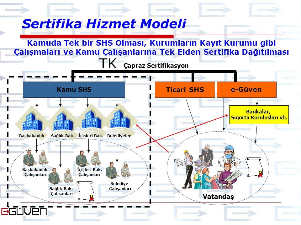 Sertifika Hizmet Modeli