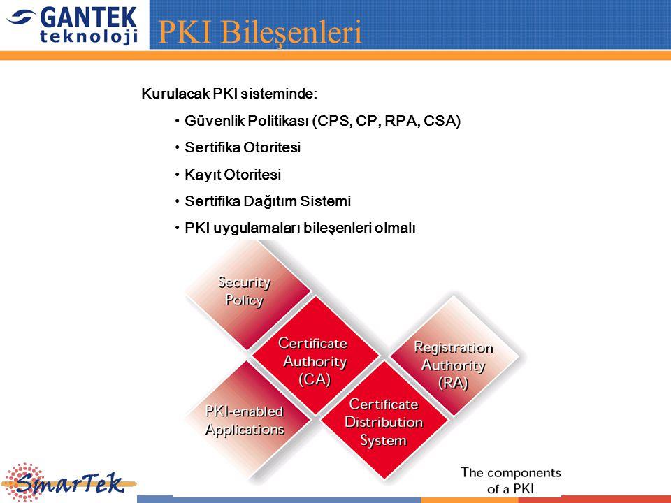 PKI Bileşenleri Kurulacak PKI sisteminde: