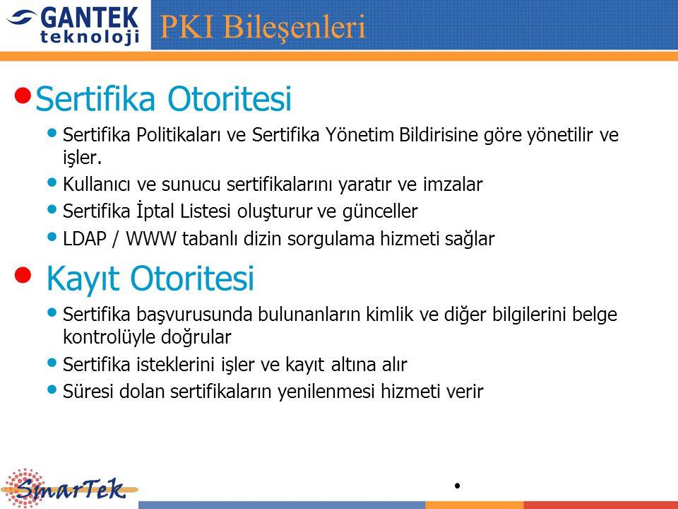 PKI Bileşenleri Sertifika Otoritesi Kayıt Otoritesi