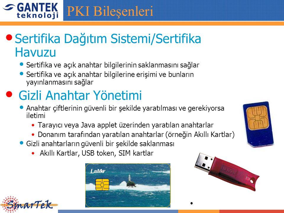 PKI Bileşenleri Sertifika Dağıtım Sistemi/Sertifika Havuzu