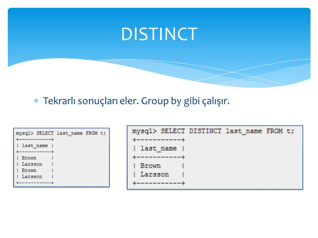 DISTINCT Tekrarlı sonuçları eler. Group by gibi çalışır.