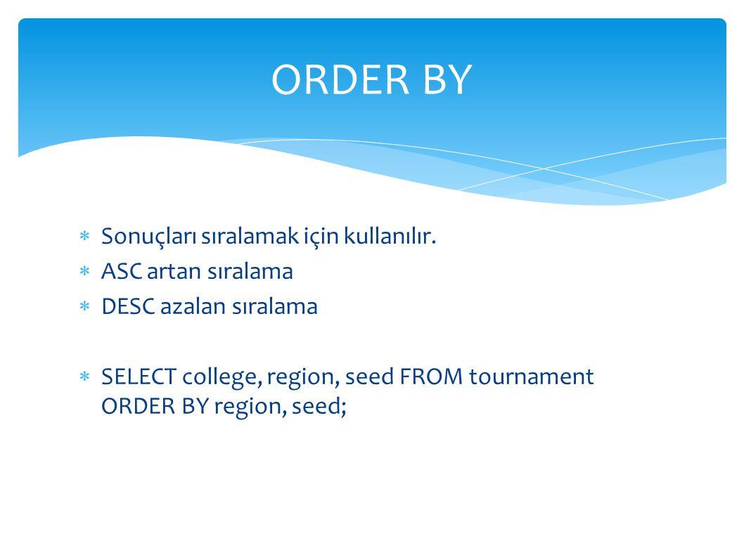ORDER BY Sonuçları sıralamak için kullanılır. ASC artan sıralama