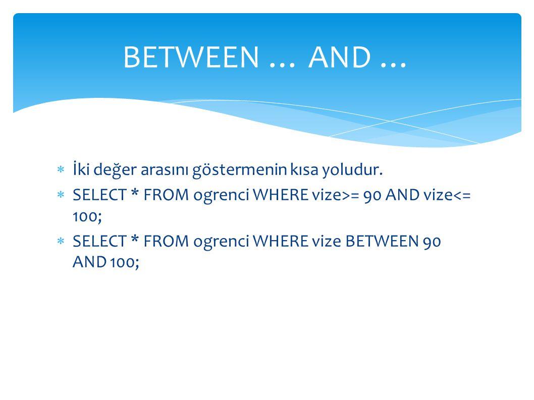BETWEEN … AND … İki değer arasını göstermenin kısa yoludur.