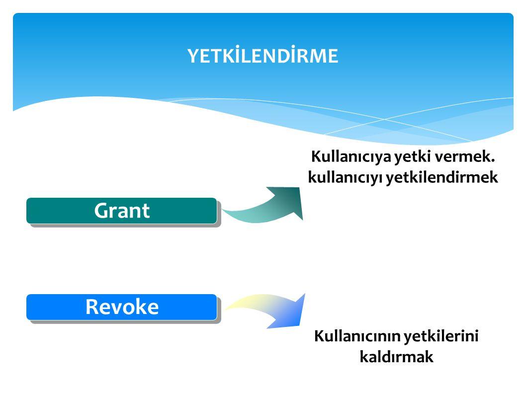 Grant Revoke YETKİLENDİRME Kullanıcıya yetki vermek.