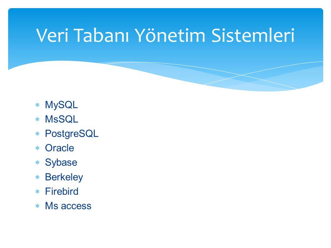 Veri Tabanı Yönetim Sistemleri