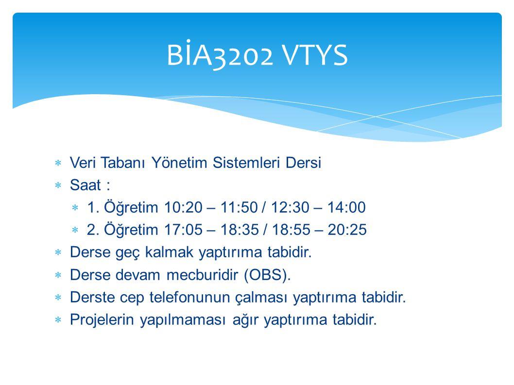 BİA3202 VTYS Veri Tabanı Yönetim Sistemleri Dersi Saat :