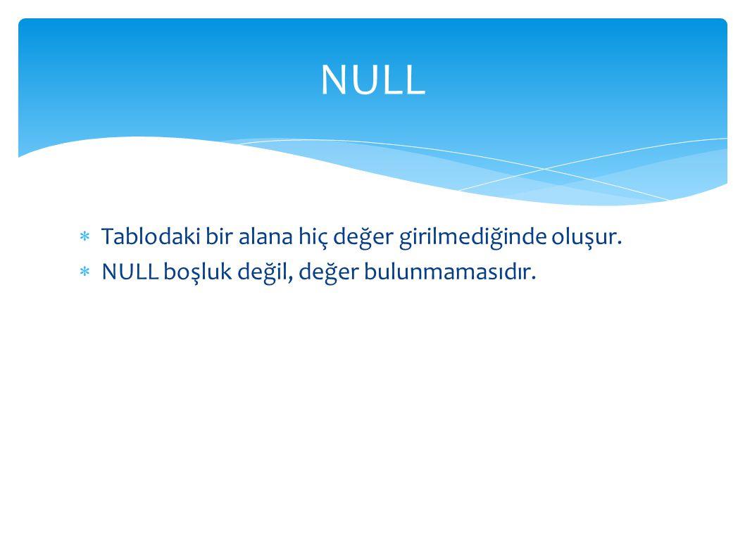 NULL Tablodaki bir alana hiç değer girilmediğinde oluşur.
