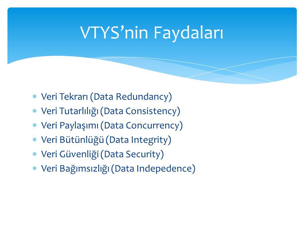 VTYS'nin Faydaları Veri Tekrarı (Data Redundancy)