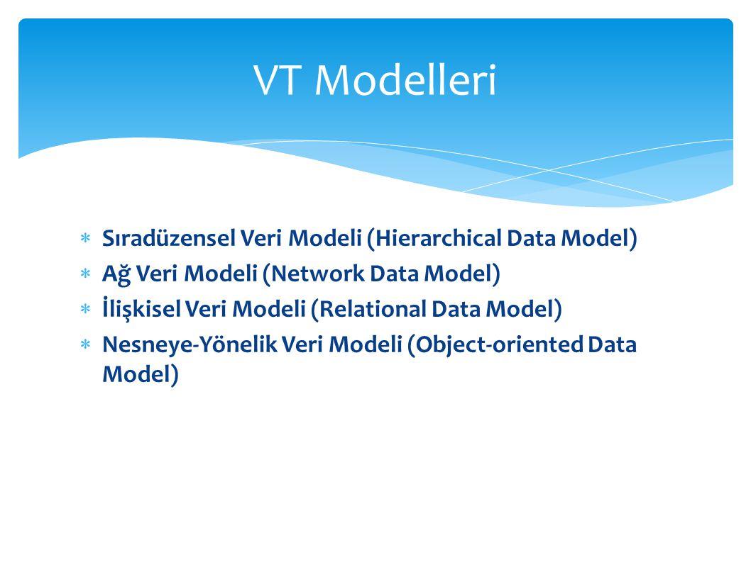 VT Modelleri Sıradüzensel Veri Modeli (Hierarchical Data Model)