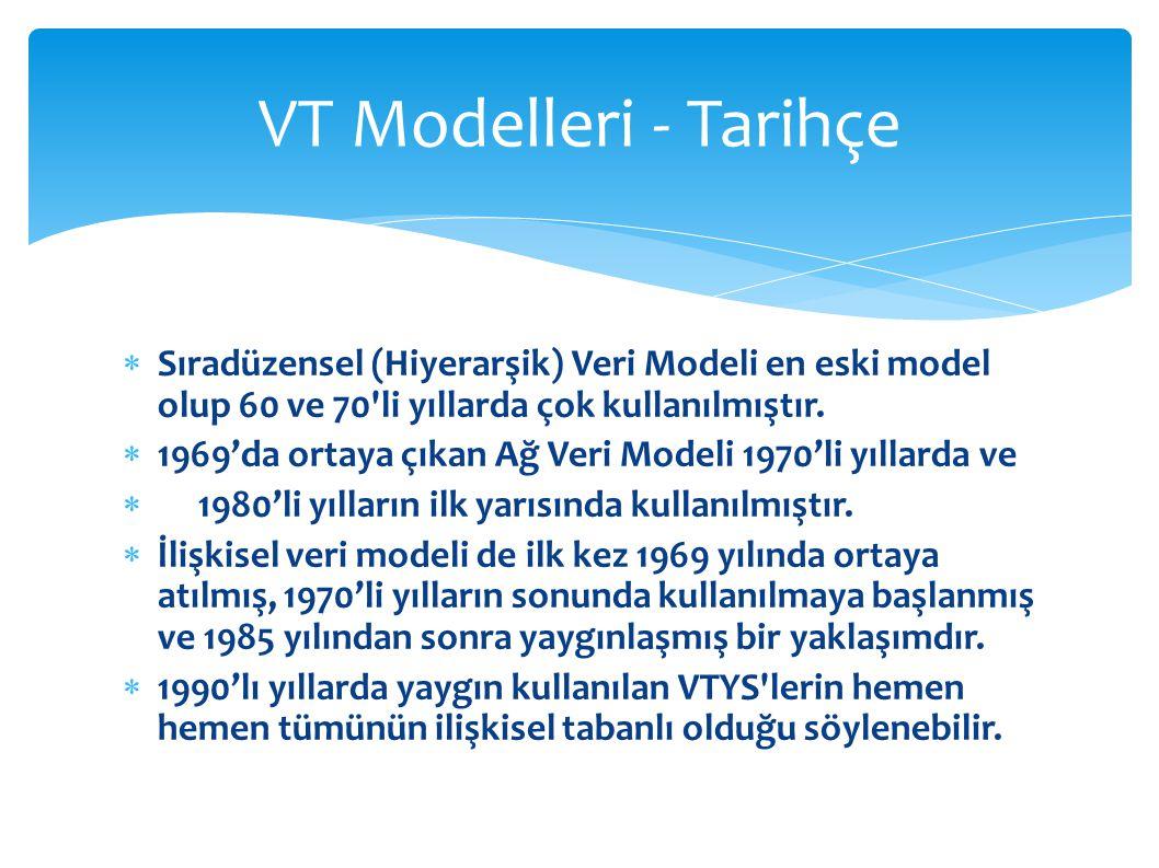 VT Modelleri - Tarihçe Sıradüzensel (Hiyerarşik) Veri Modeli en eski model olup 60 ve 70 li yıllarda çok kullanılmıştır.