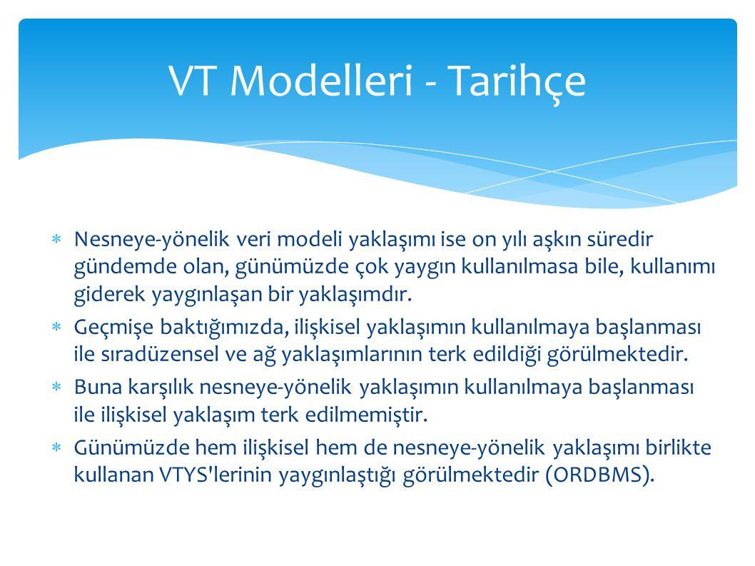 VT Modelleri - Tarihçe