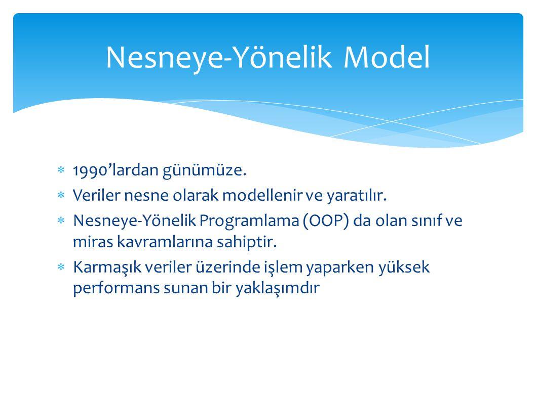 Nesneye-Yönelik Model