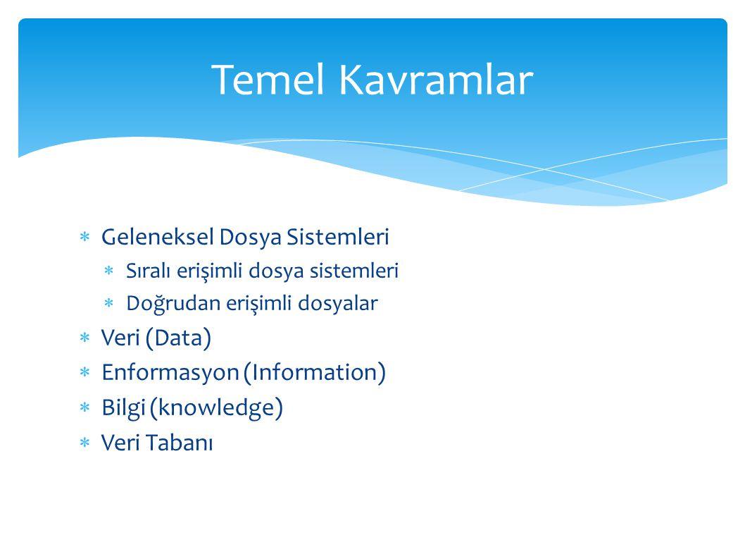 Temel Kavramlar Geleneksel Dosya Sistemleri Veri (Data)