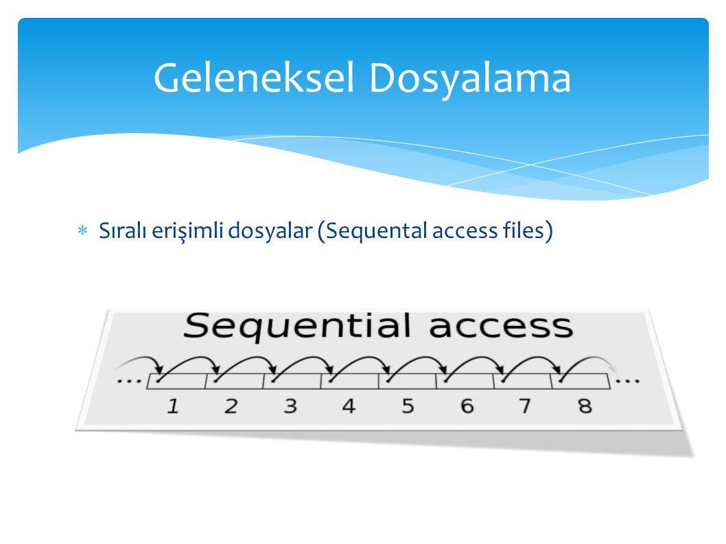 Geleneksel Dosyalama Sıralı erişimli dosyalar (Sequental access files)