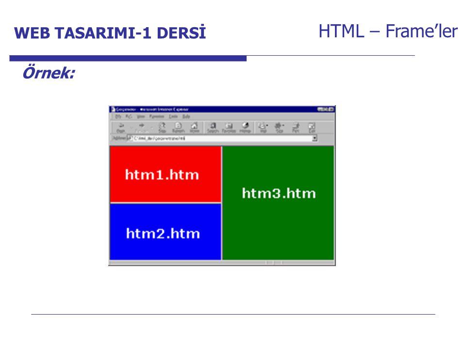 HTML – Frame'ler WEB TASARIMI-1 DERSİ Internet Programcılığı -1 Dersi