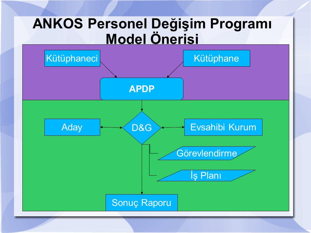 ANKOS Personel Değişim Programı Model Önerisi