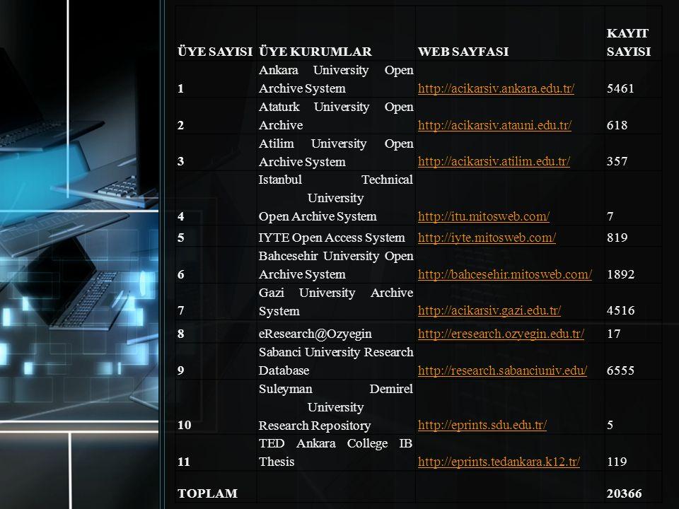 ÜYE SAYISI ÜYE KURUMLAR. WEB SAYFASI. KAYIT SAYISI. 1. Ankara University Open Archive System. http://acikarsiv.ankara.edu.tr/