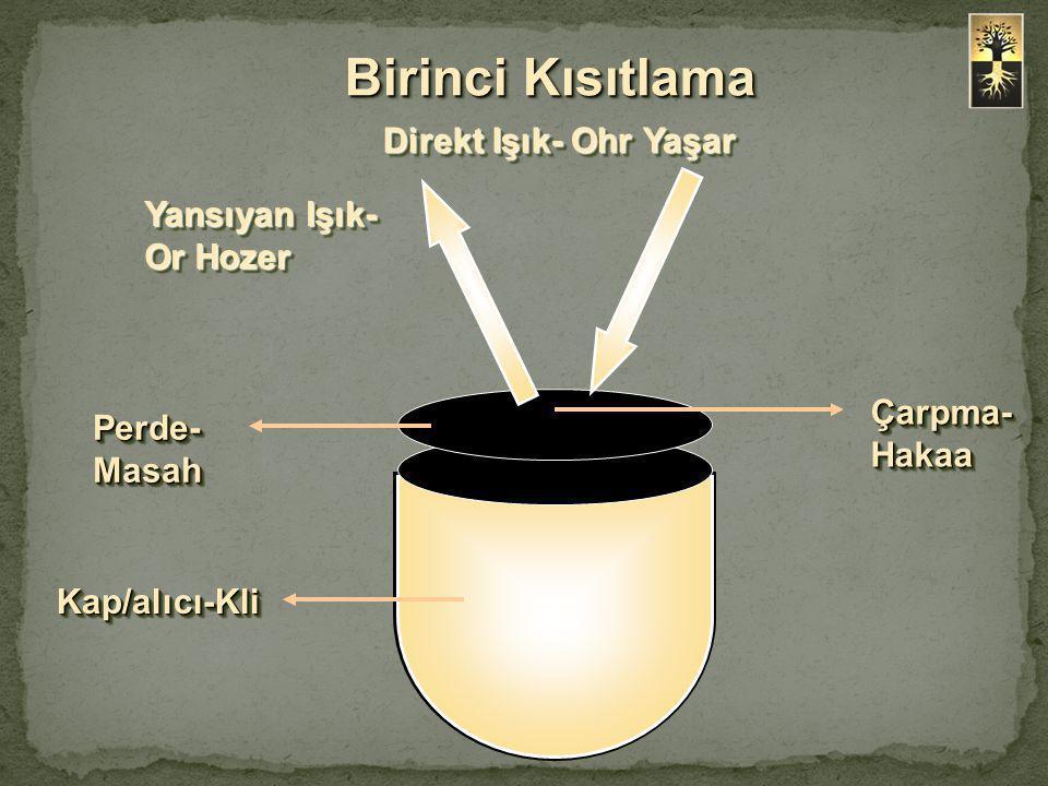 Birinci Kısıtlama Direkt Işık- Ohr Yaşar Yansıyan Işık- Or Hozer