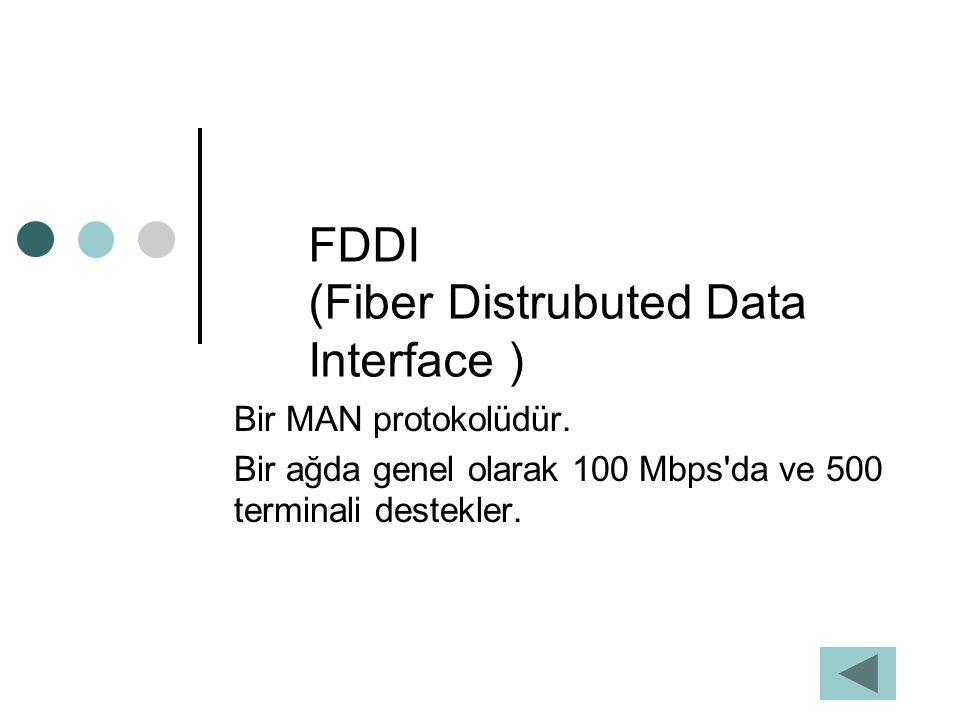 FDDI (Fiber Distrubuted Data Interface )