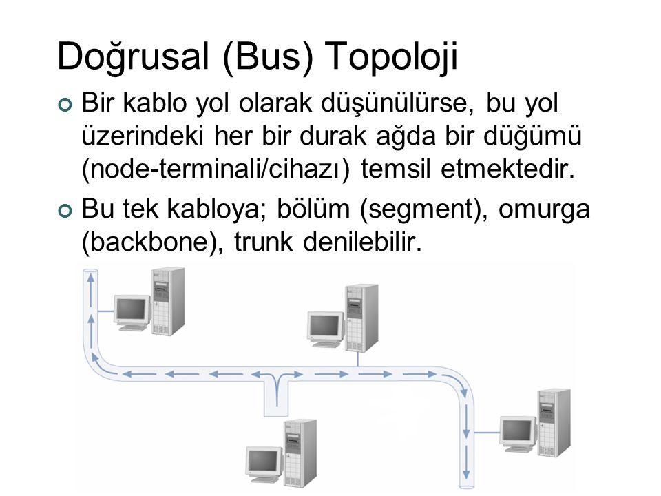Doğrusal (Bus) Topoloji