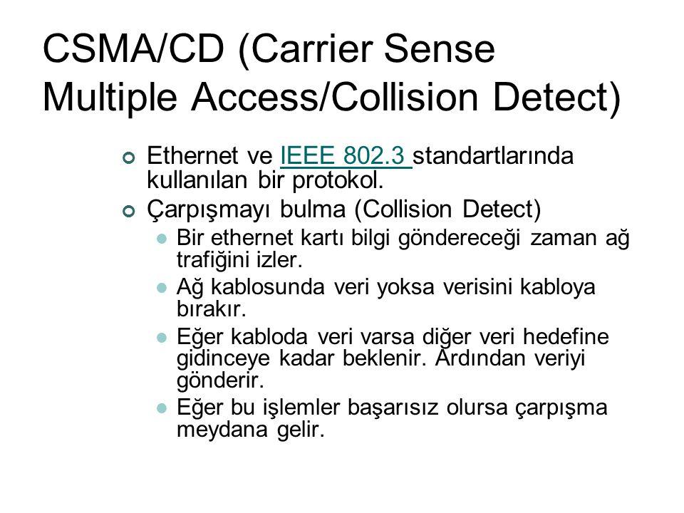 CSMA/CD (Carrier Sense Multiple Access/Collision Detect)
