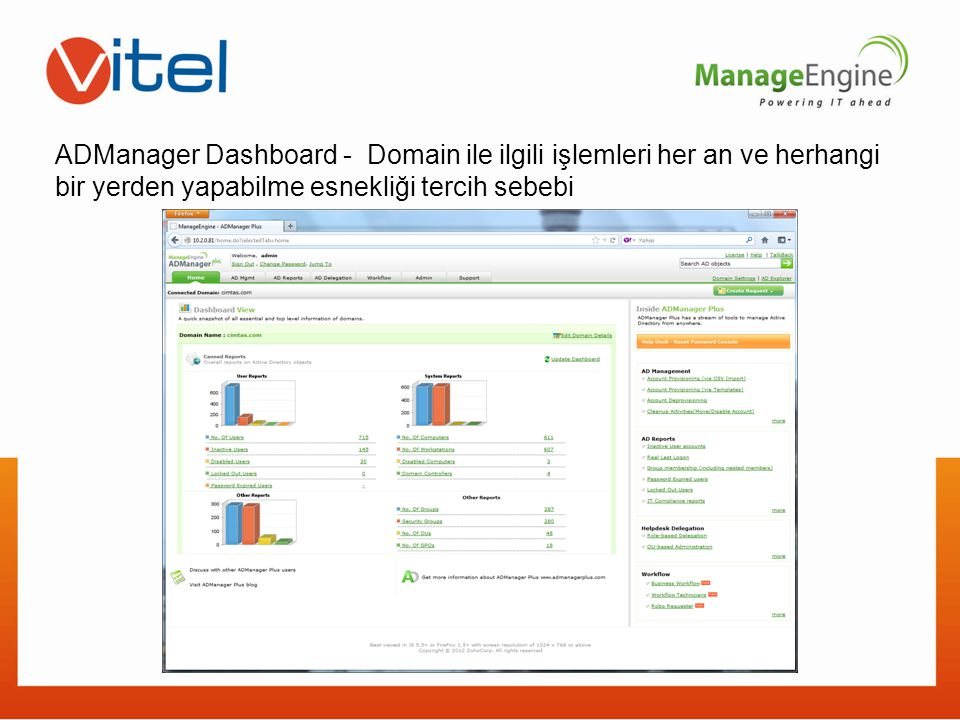 ADManager Dashboard - Domain ile ilgili işlemleri her an ve herhangi bir yerden yapabilme esnekliği tercih sebebi