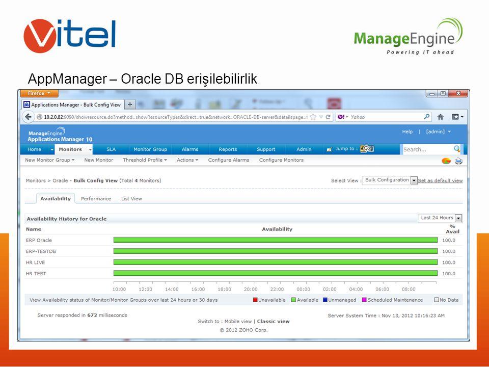 AppManager – Oracle DB erişilebilirlik