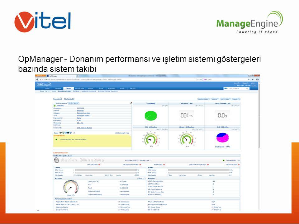 OpManager - Donanım performansı ve işletim sistemi göstergeleri bazında sistem takibi