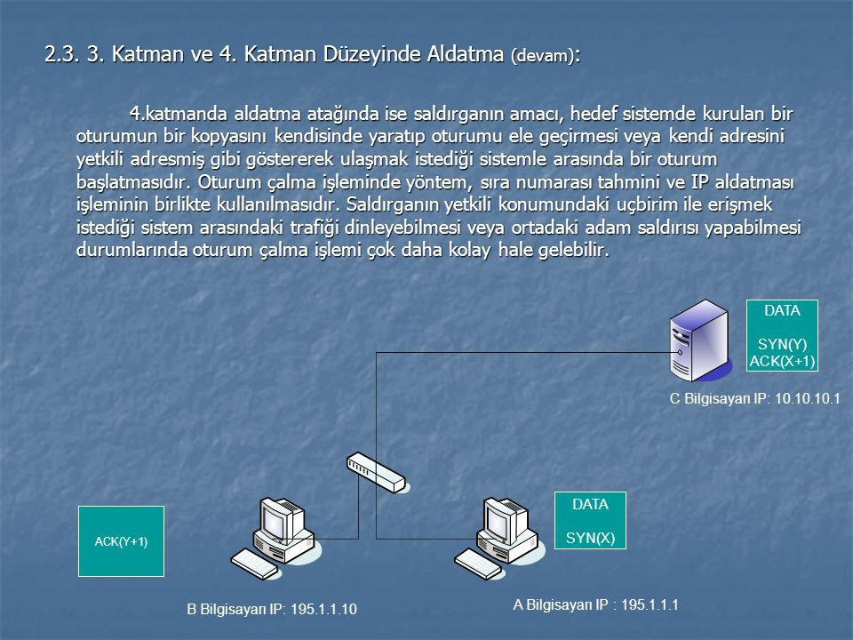 2.3. 3. Katman ve 4. Katman Düzeyinde Aldatma (devam):