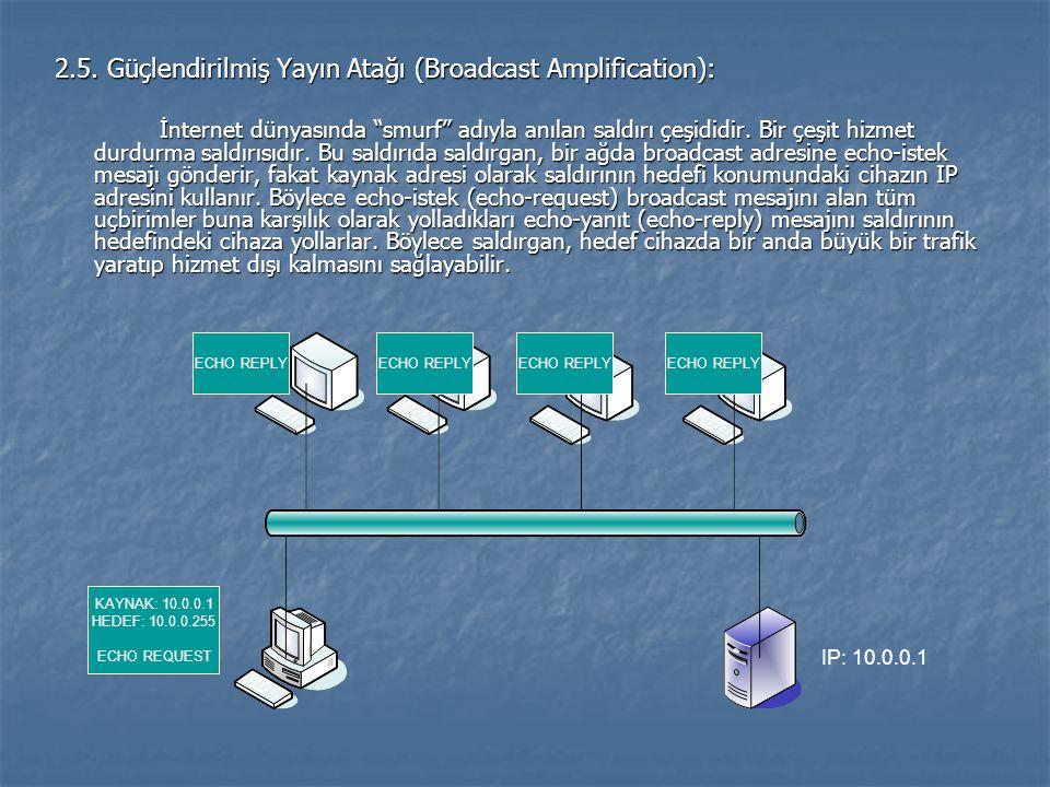 2.5. Güçlendirilmiş Yayın Atağı (Broadcast Amplification):
