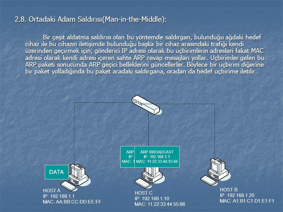 2.8. Ortadaki Adam Saldırısı(Man-in-the-Middle):