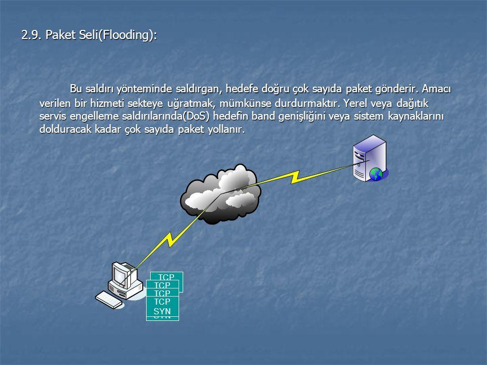 2.9. Paket Seli(Flooding):