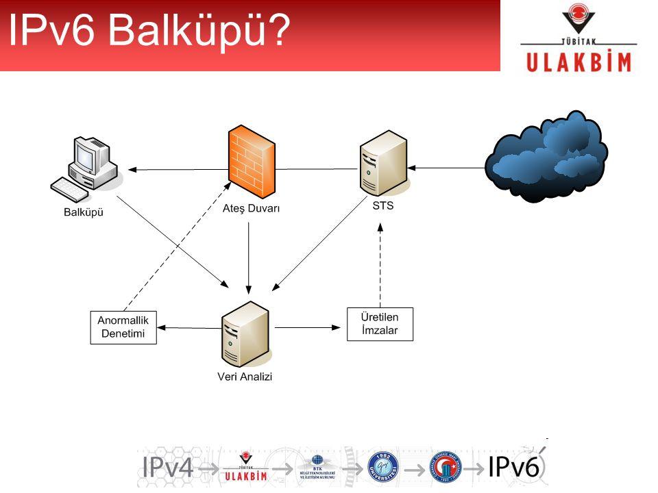 IPv6 Balküpü