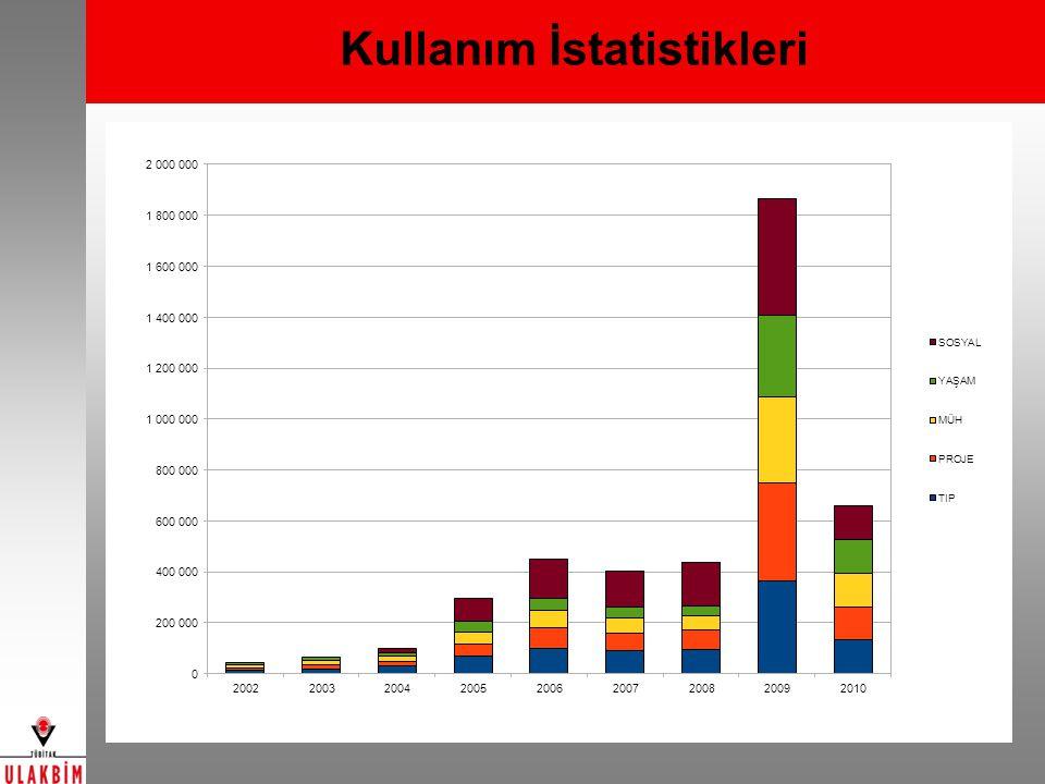 Kullanım İstatistikleri