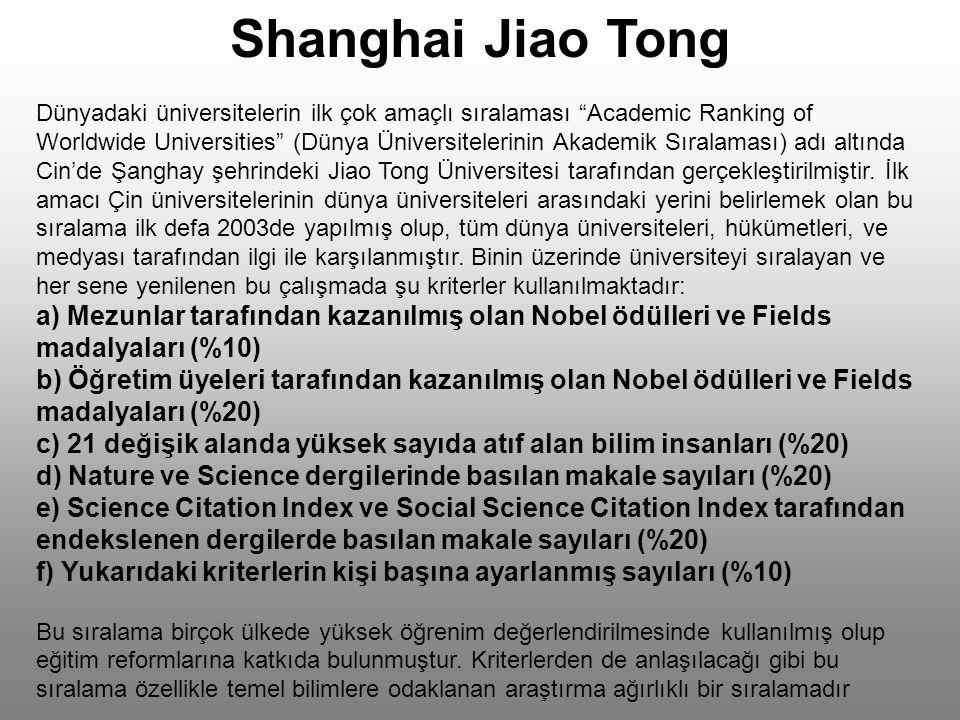 Shanghai Jiao Tong