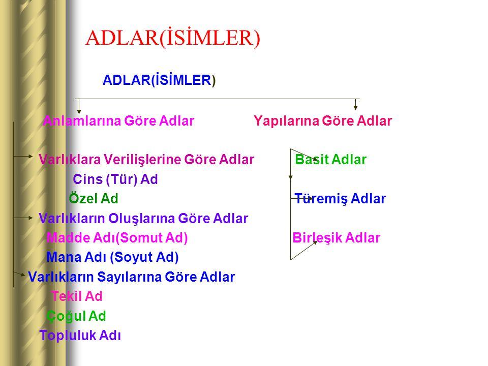 ADLAR(İSİMLER) ADLAR(İSİMLER)