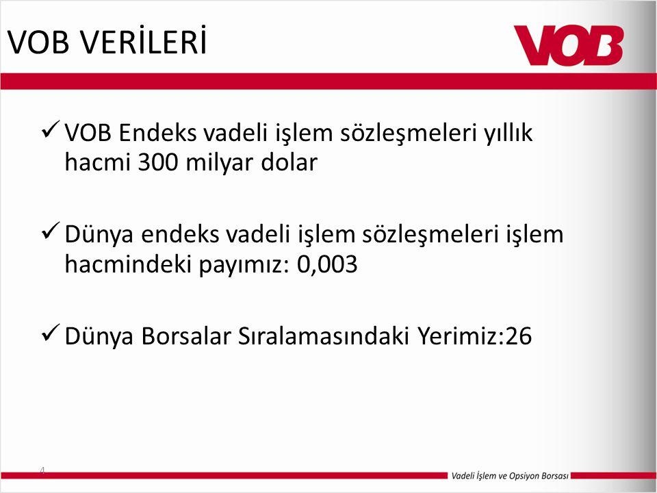 VOB VERİLERİ VOB Endeks vadeli işlem sözleşmeleri yıllık hacmi 300 milyar dolar.