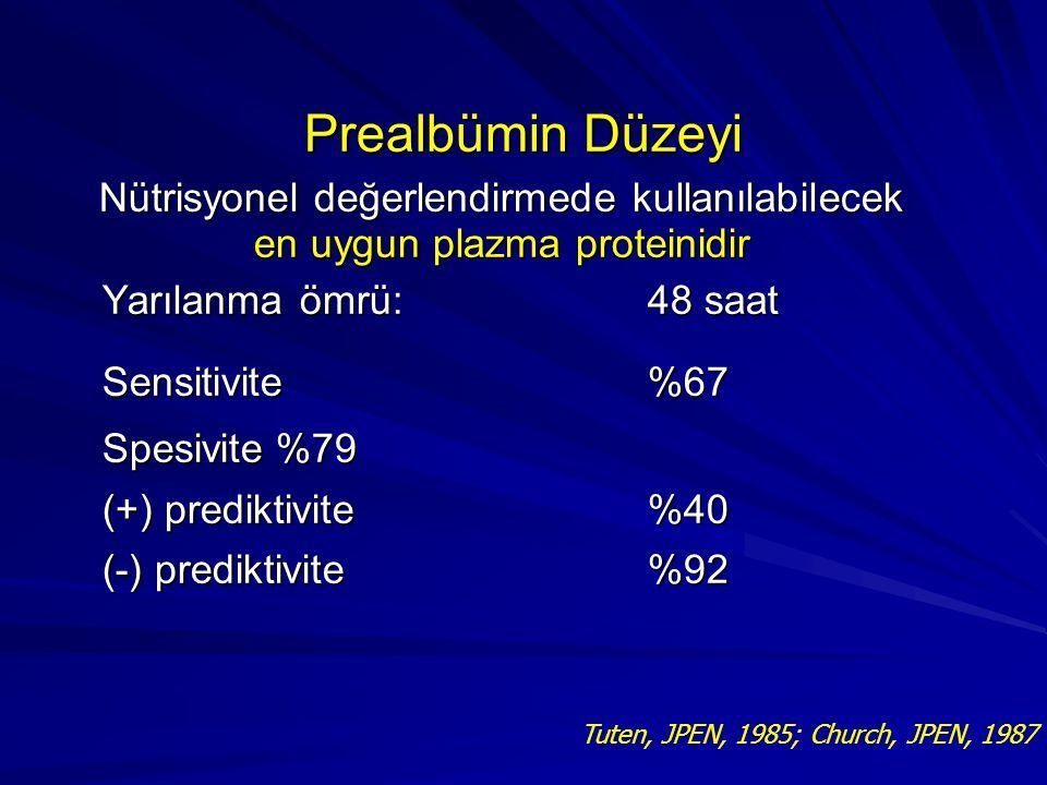 Prealbümin Düzeyi Nütrisyonel değerlendirmede kullanılabilecek en uygun plazma proteinidir. Yarılanma ömrü: 48 saat.
