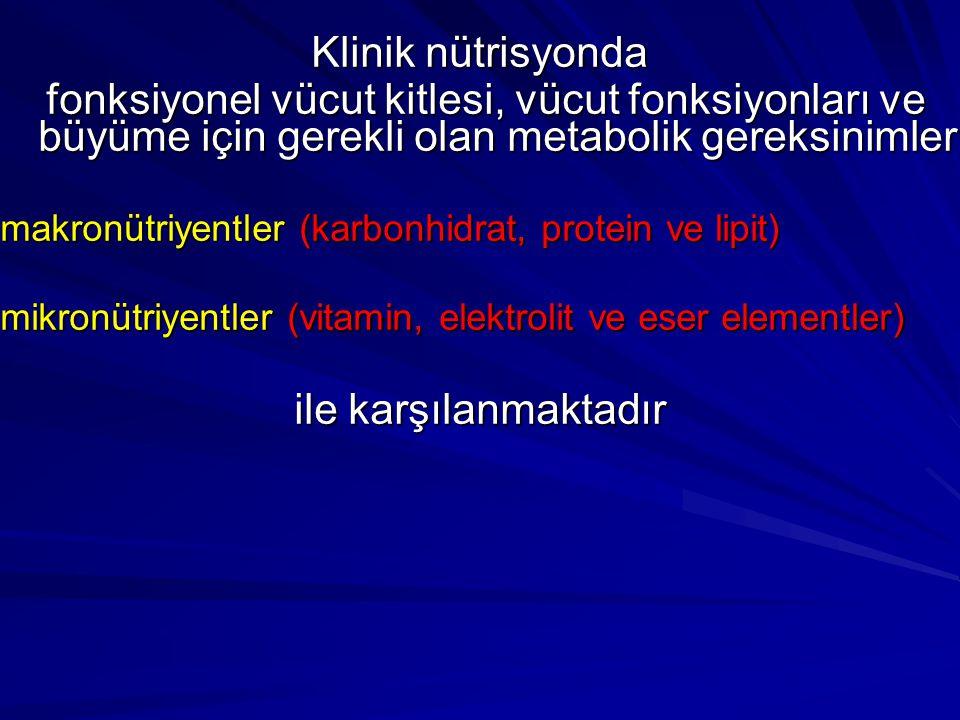 Klinik nütrisyonda fonksiyonel vücut kitlesi, vücut fonksiyonları ve büyüme için gerekli olan metabolik gereksinimler.