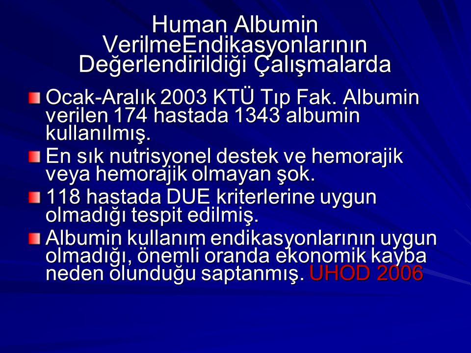 Human Albumin VerilmeEndikasyonlarının Değerlendirildiği Çalışmalarda
