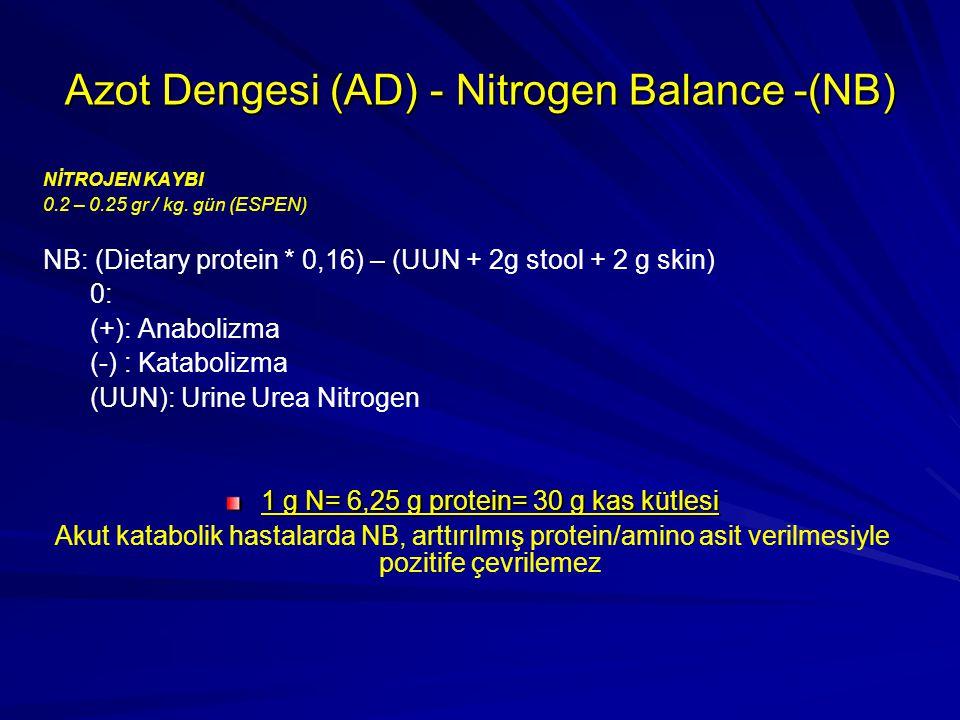 Azot Dengesi (AD) - Nitrogen Balance -(NB)
