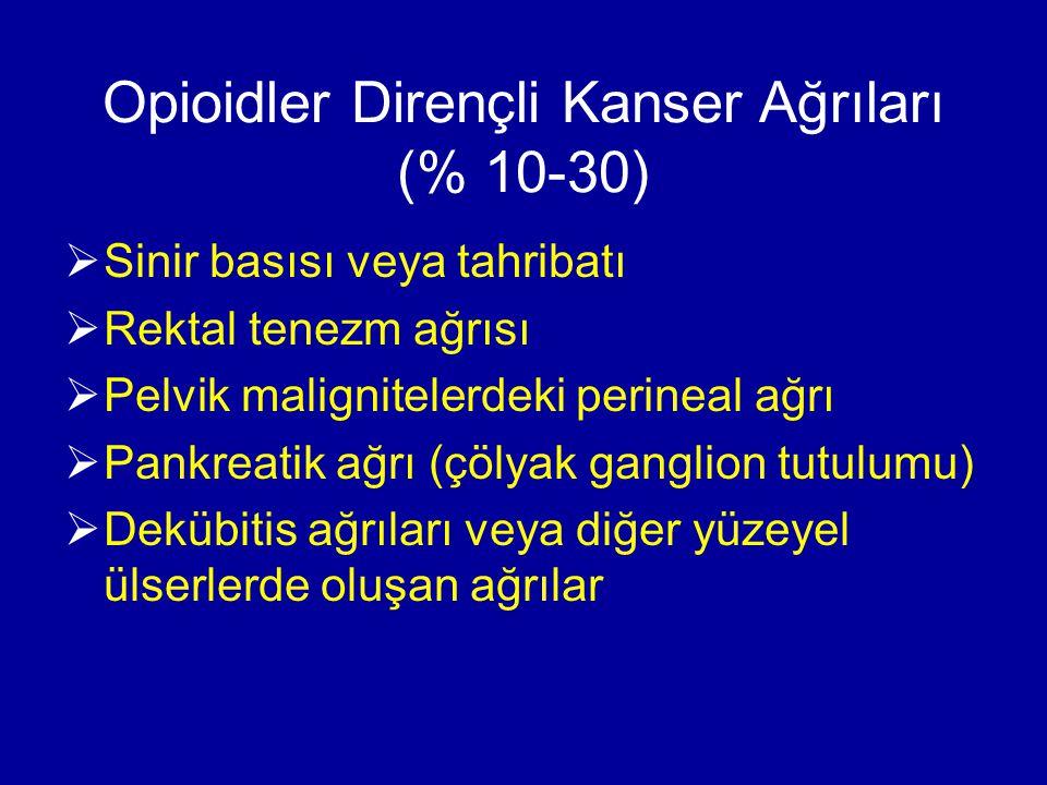 Opioidler Dirençli Kanser Ağrıları (% 10-30)