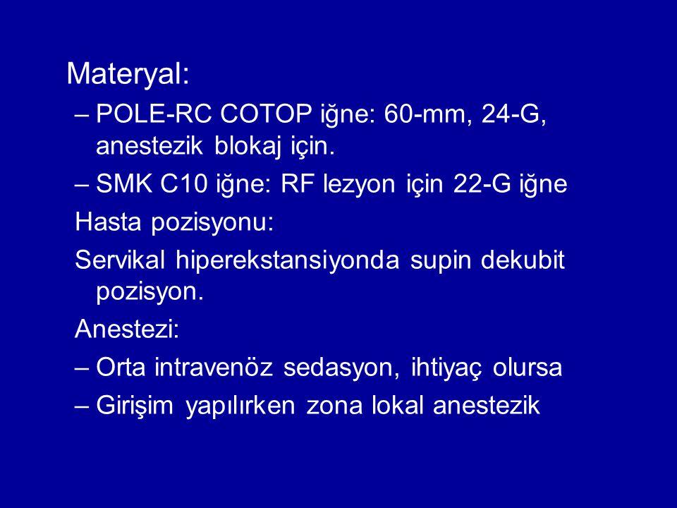 Materyal: POLE-RC COTOP iğne: 60-mm, 24-G, anestezik blokaj için.