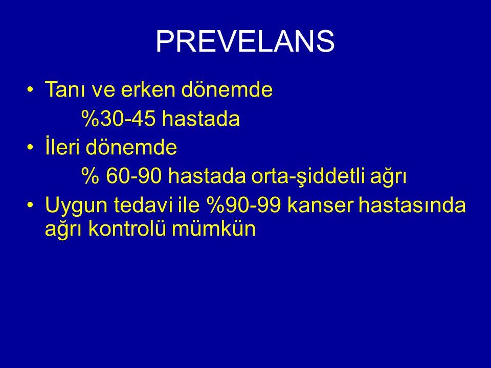 PREVELANS Tanı ve erken dönemde %30-45 hastada İleri dönemde