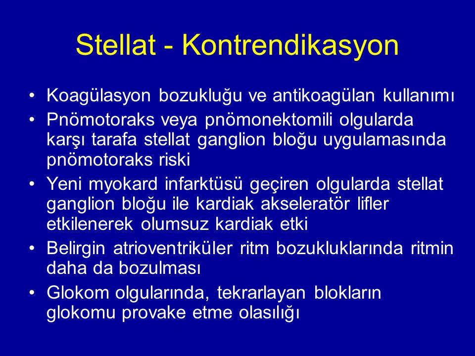 Stellat - Kontrendikasyon