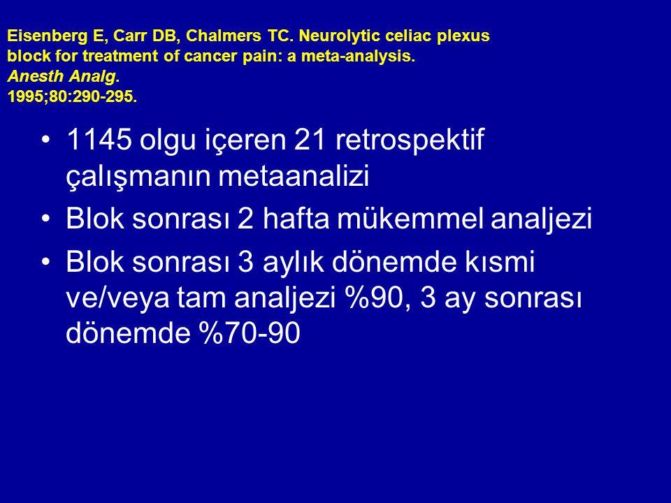 1145 olgu içeren 21 retrospektif çalışmanın metaanalizi